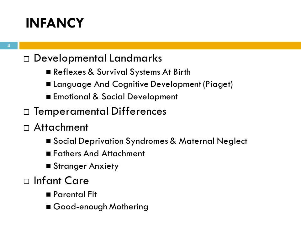INFANCY  Developmental Landmarks Reflexes & Survival Systems At Birth Language And Cognitive Development (Piaget) Emotional & Social Development  Te