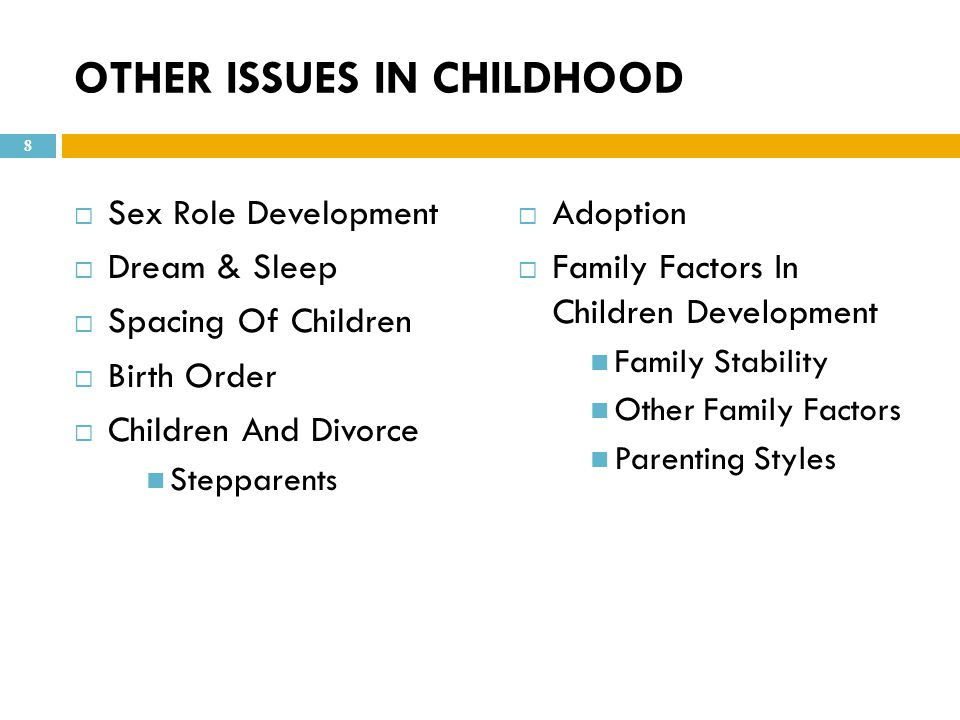 OTHER ISSUES IN CHILDHOOD  Sex Role Development  Dream & Sleep  Spacing Of Children  Birth Order  Children And Divorce Stepparents  Adoption  F