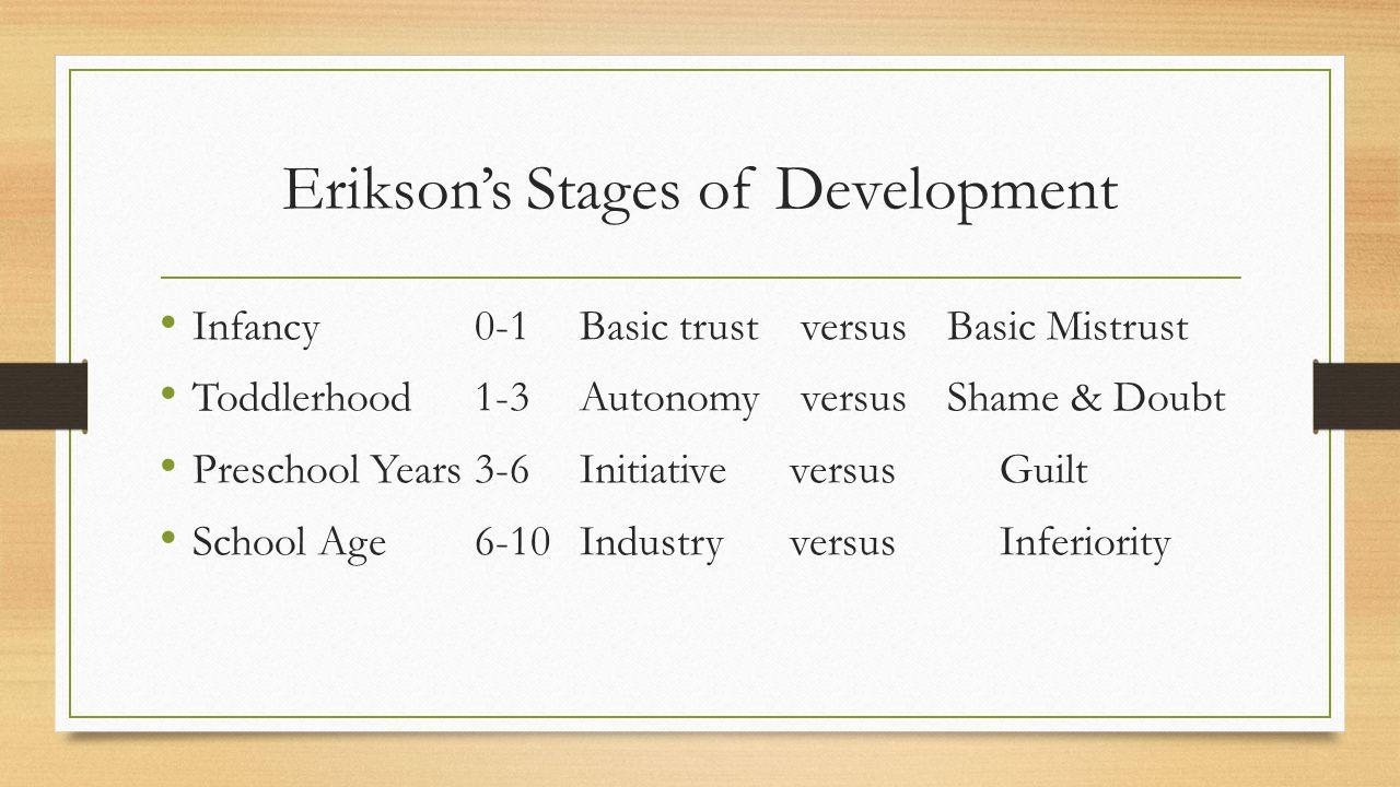 Erikson's Stages of Development Infancy 0-1Basic trust versus Basic Mistrust Toddlerhood1-3Autonomy versus Shame & Doubt Preschool Years3-6Initiativeversus Guilt School Age6-10Industry versus Inferiority