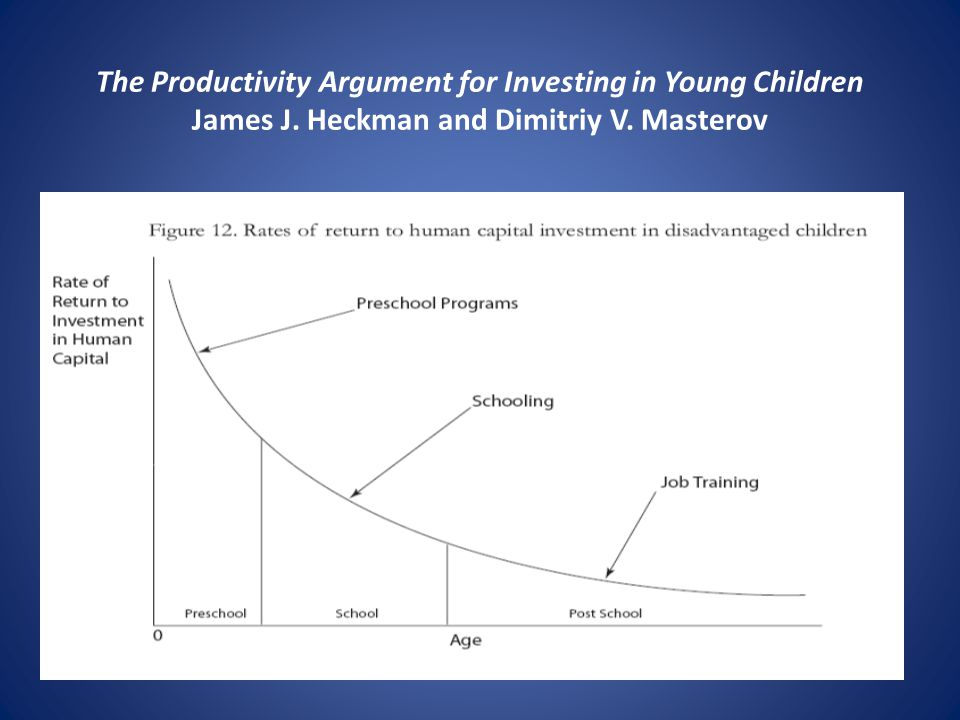 The Productivity Argument for Investing in Young Children James J. Heckman and Dimitriy V. Masterov