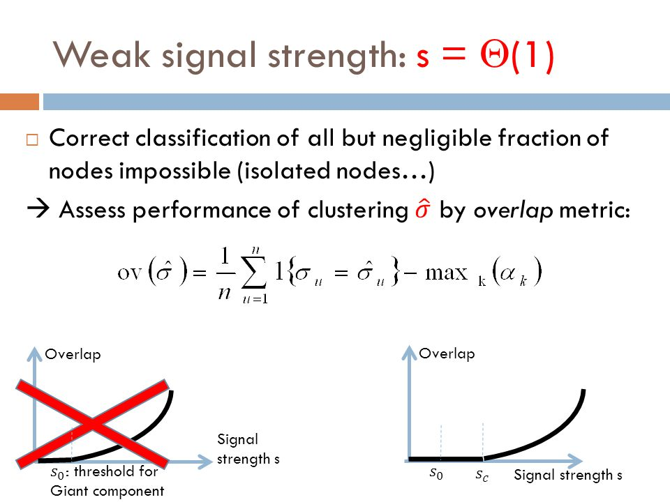 Signal strength s Overlap Signal strength s Overlap