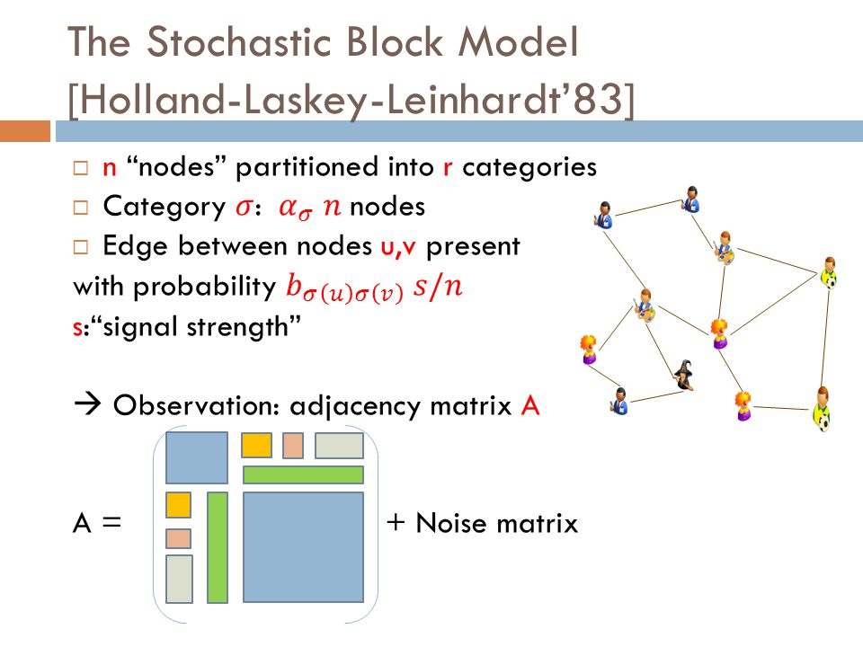 The Stochastic Block Model [Holland-Laskey-Leinhardt'83]