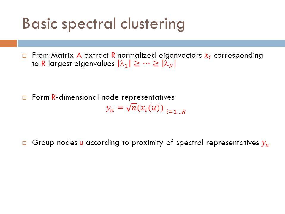 Basic spectral clustering