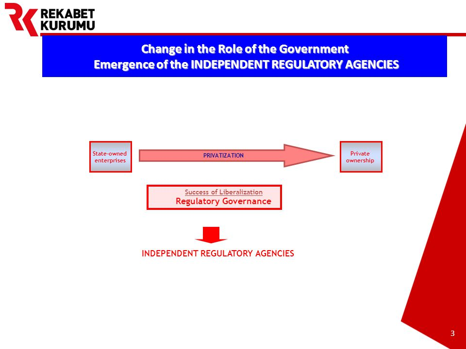 Prepared by Barış EKDİ 4 Good Regulatory Governance Competition Authorities and Sector Specific Regulators Clarity of roles : There should not be confusion between the functions of regulators and and objectives Ministries or other agencies.