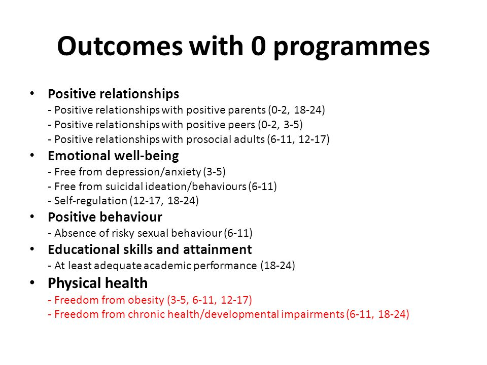 Outcomes with 0 programmes Positive relationships - Positive relationships with positive parents (0-2, 18-24) - Positive relationships with positive peers (0-2, 3-5) - Positive relationships with prosocial adults (6-11, 12-17) Emotional well-being - Free from depression/anxiety (3-5) - Free from suicidal ideation/behaviours (6-11) - Self-regulation (12-17, 18-24) Positive behaviour - Absence of risky sexual behaviour (6-11) Educational skills and attainment - At least adequate academic performance (18-24) Physical health - Freedom from obesity (3-5, 6-11, 12-17) - Freedom from chronic health/developmental impairments (6-11, 18-24)