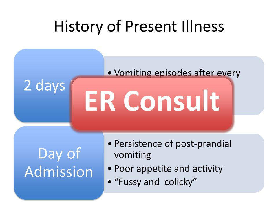 Vomiting episodes after every feeding No fever, no diarrhea 2 days PTA Persistence of post-prandial vomiting Poor appetite and activity Fussy and colicky Day of Admission History of Present Illness ER Consult