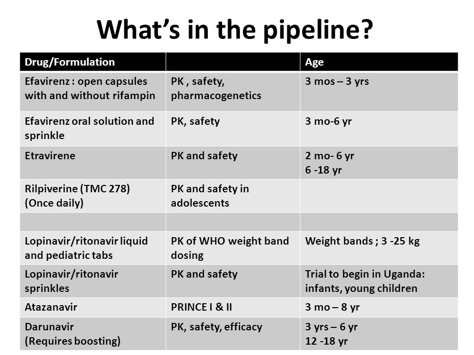 What's in the pipeline? Drug/FormulationAge Efavirenz : open capsules with and without rifampin PK, safety, pharmacogenetics 3 mos – 3 yrs Efavirenz o