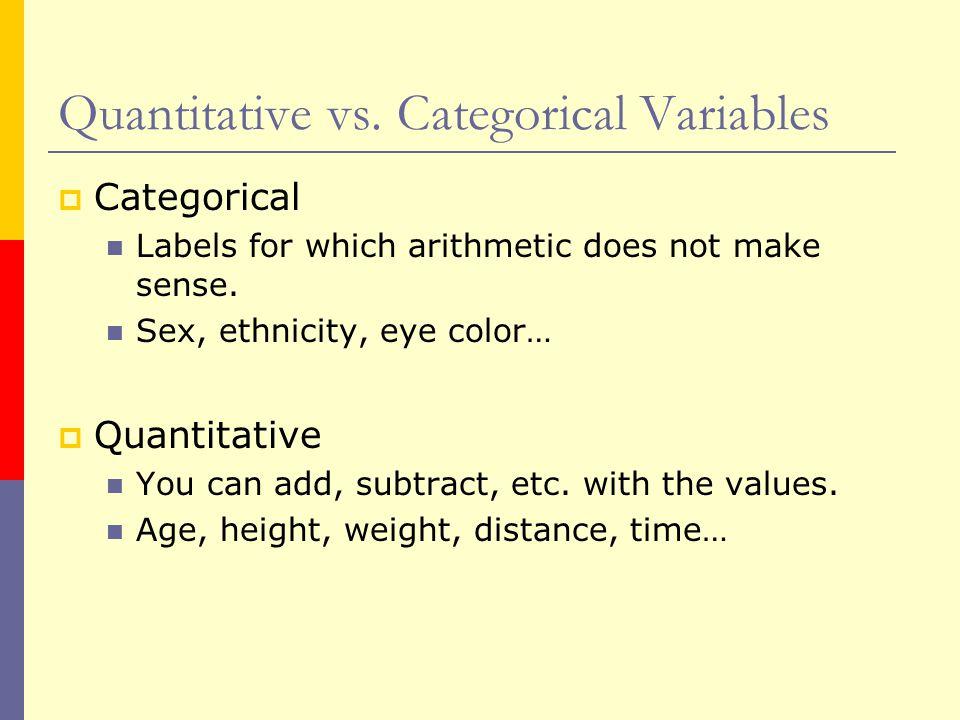 Visualizing Single Variable Data CategoricalQuantitative Bar Graph Dot Plot