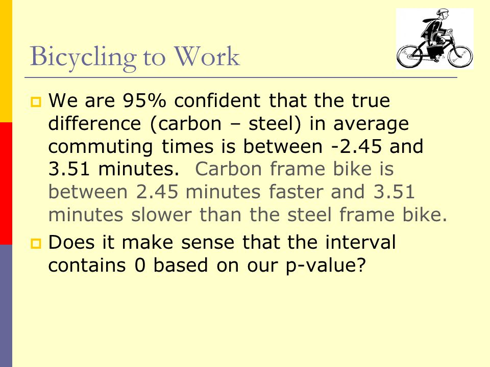  We are 95% confident that the true difference (carbon – steel) in average commuting times is between -2.45 and 3.51 minutes.