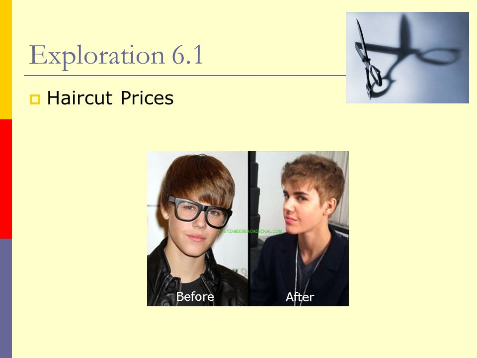 Exploration 6.1  Haircut Prices Before After