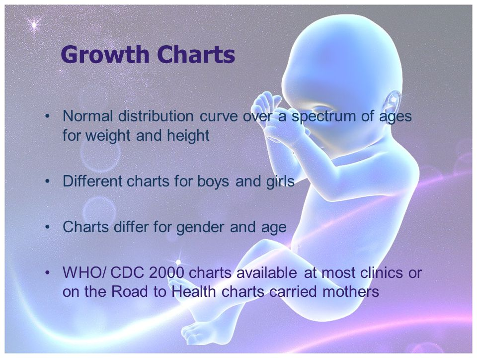 Growth Charts Normal distribution curve over a spectrum of ages for weight and height Different charts for boys and girls Charts differ for gender and age WHO/ CDC 2000 charts available at most clinics or on the Road to Health charts carried mothers