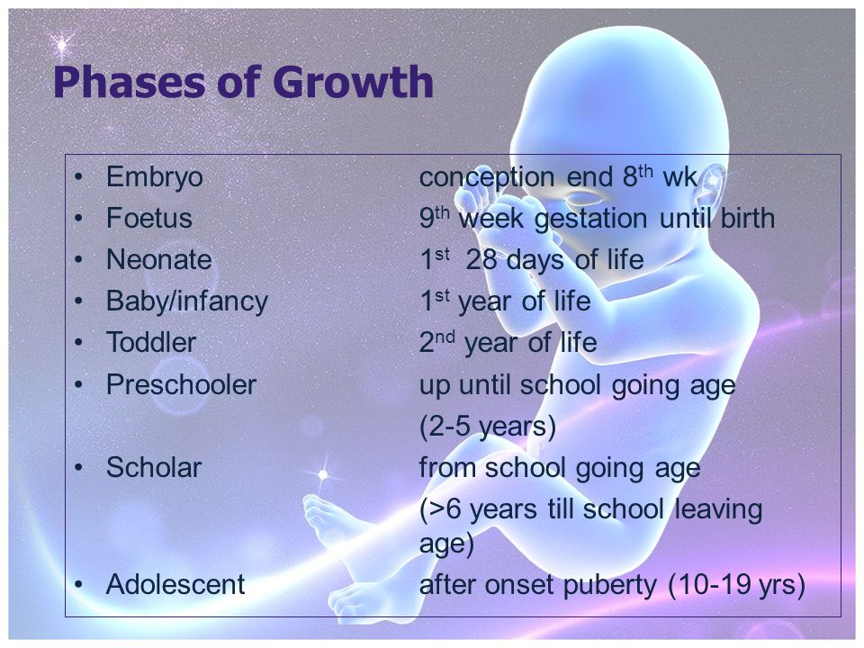 Phases of Growth Embryoconception end 8 th wk Foetus 9 th week gestation until birth Neonate1 st 28 days of life Baby/infancy1 st year of life Toddler2 nd year of life Preschoolerup until school going age (2-5 years) Scholarfrom school going age (>6 years till school leaving age) Adolescentafter onset puberty (10-19 yrs)