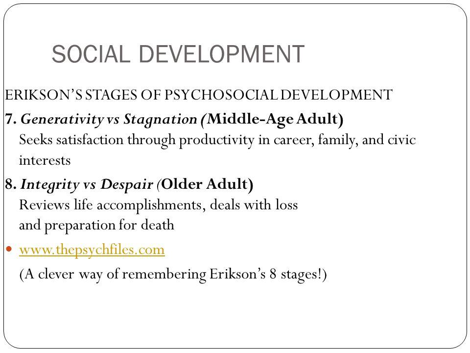 SOCIAL DEVELOPMENT ERIKSON'S STAGES OF PSYCHOSOCIAL DEVELOPMENT 7. Generativity vs Stagnation (Middle-Age Adult) Seeks satisfaction through productivi