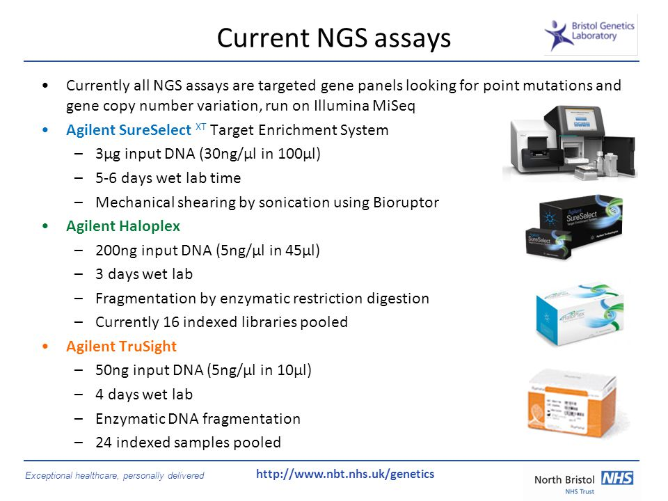 Exceptional healthcare, personally delivered Current NGS assays Currently all NGS assays are targeted gene panels looking for point mutations and gene copy number variation, run on Illumina MiSeq Agilent SureSelect XT Target Enrichment System –3µg input DNA (30ng/µl in 100µl) –5-6 days wet lab time –Mechanical shearing by sonication using Bioruptor Agilent Haloplex –200ng input DNA (5ng/µl in 45µl) –3 days wet lab –Fragmentation by enzymatic restriction digestion –Currently 16 indexed libraries pooled Agilent TruSight –50ng input DNA (5ng/µl in 10µl) –4 days wet lab –Enzymatic DNA fragmentation –24 indexed samples pooled http://www.nbt.nhs.uk/genetics