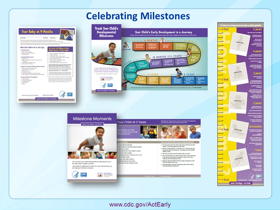 Celebrating Milestones www.cdc.gov/ActEarly