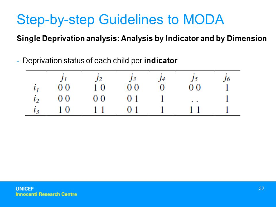 32 Step-by-step Guidelines to MODA Single Deprivation analysis: Analysis by Indicator and by Dimension -Deprivation status of each child per indicator