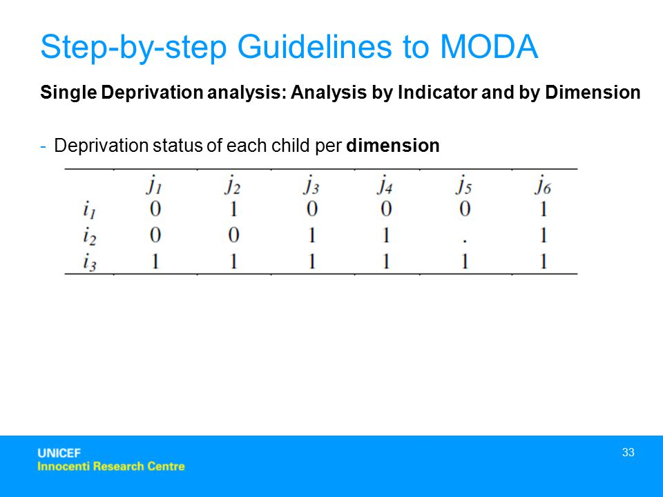 33 Step-by-step Guidelines to MODA Single Deprivation analysis: Analysis by Indicator and by Dimension -Deprivation status of each child per dimension
