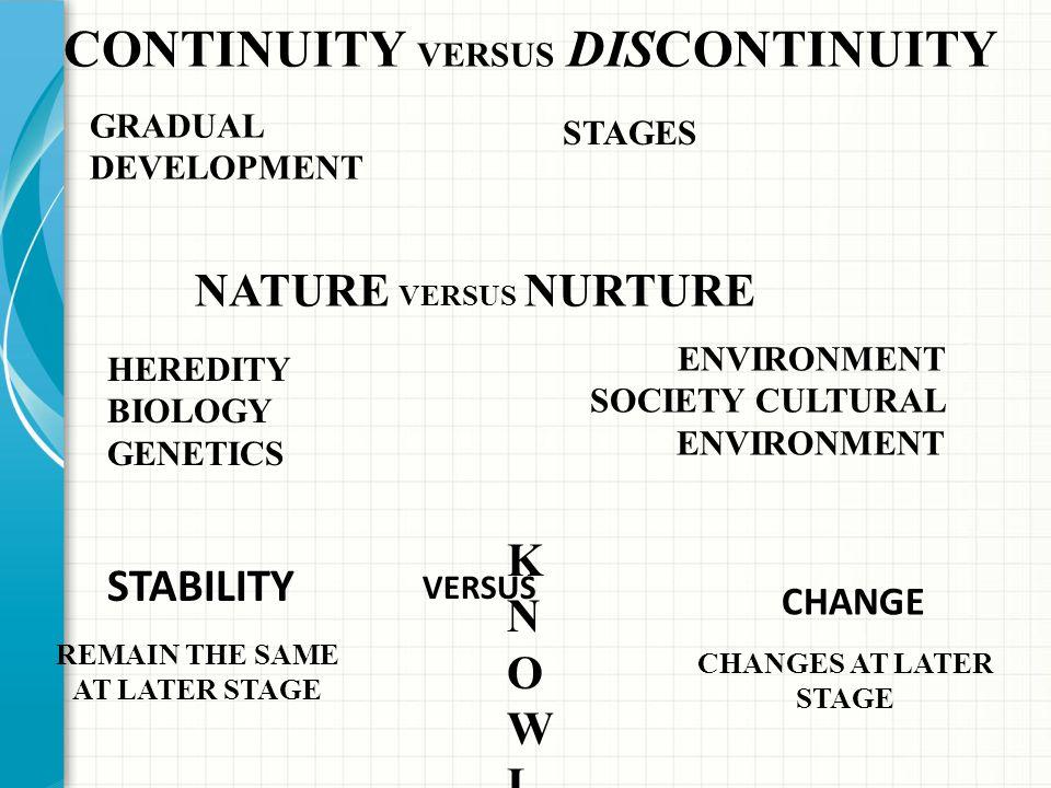 Continuity Vs.