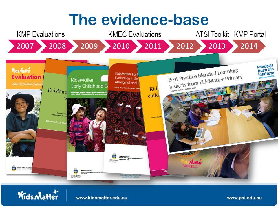 The evidence-base 20072008200920102011201220132014 KMP Evaluations KMEC Evaluations ATSI Toolkit KMP Portal