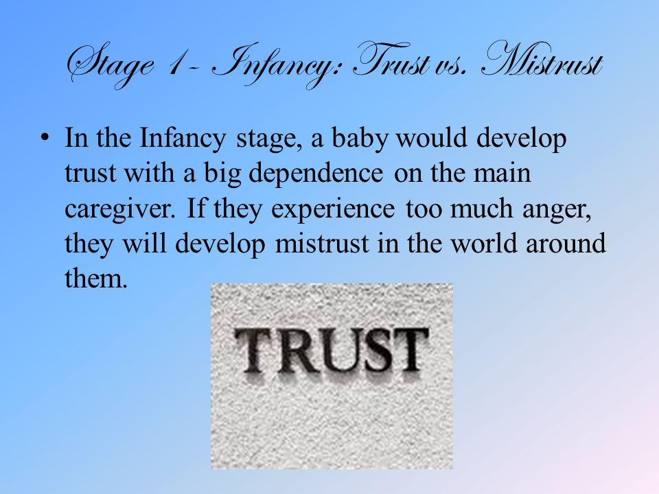 Stage 1- Infancy: Trust vs.