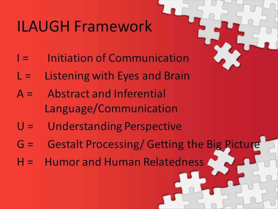ILAUGH Framework I = Initiation of Communication L = Listening with Eyes and Brain A = Abstract and Inferential Language/Communication U = Understanding Perspective G = Gestalt Processing/ Getting the Big Picture H = Humor and Human Relatedness