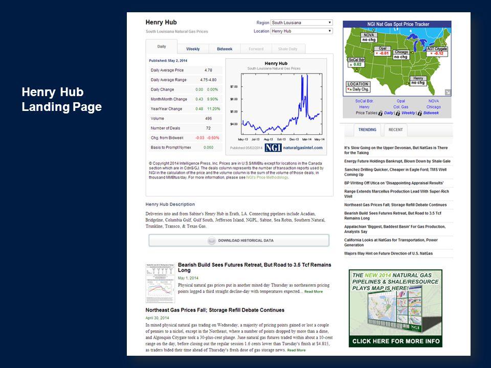 Henry Hub Landing Page