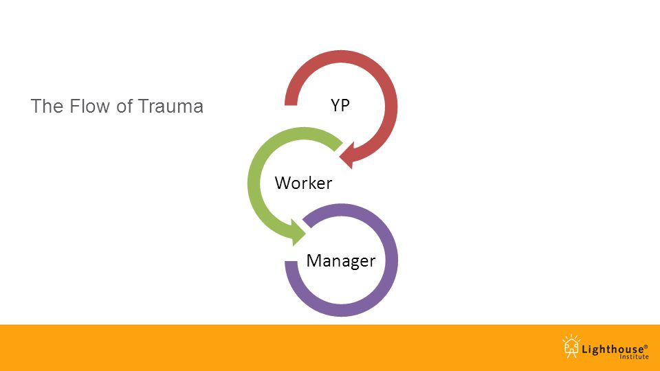 The Flow of Trauma YP Worker Manager