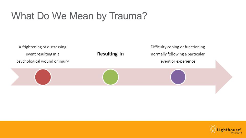 What Do We Mean by Trauma? A frightening or distressing event resulting in a psychological wound or injury Resulting In Difficulty coping or functioni