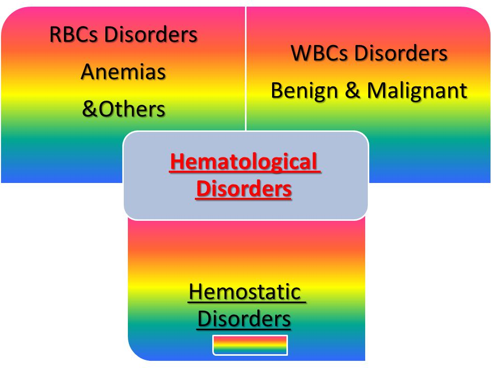 Classifications of Anemias Macrocytic –Vitamin B12 deficiency –Folate deficiency –Liver disease –Drugs –MPD