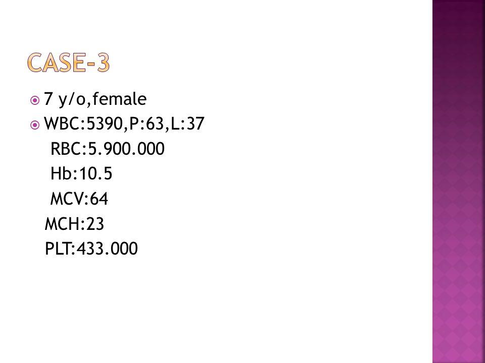  7 y/o,female  WBC:5390,P:63,L:37 RBC:5.900.000 Hb:10.5 MCV:64 MCH:23 PLT:433.000