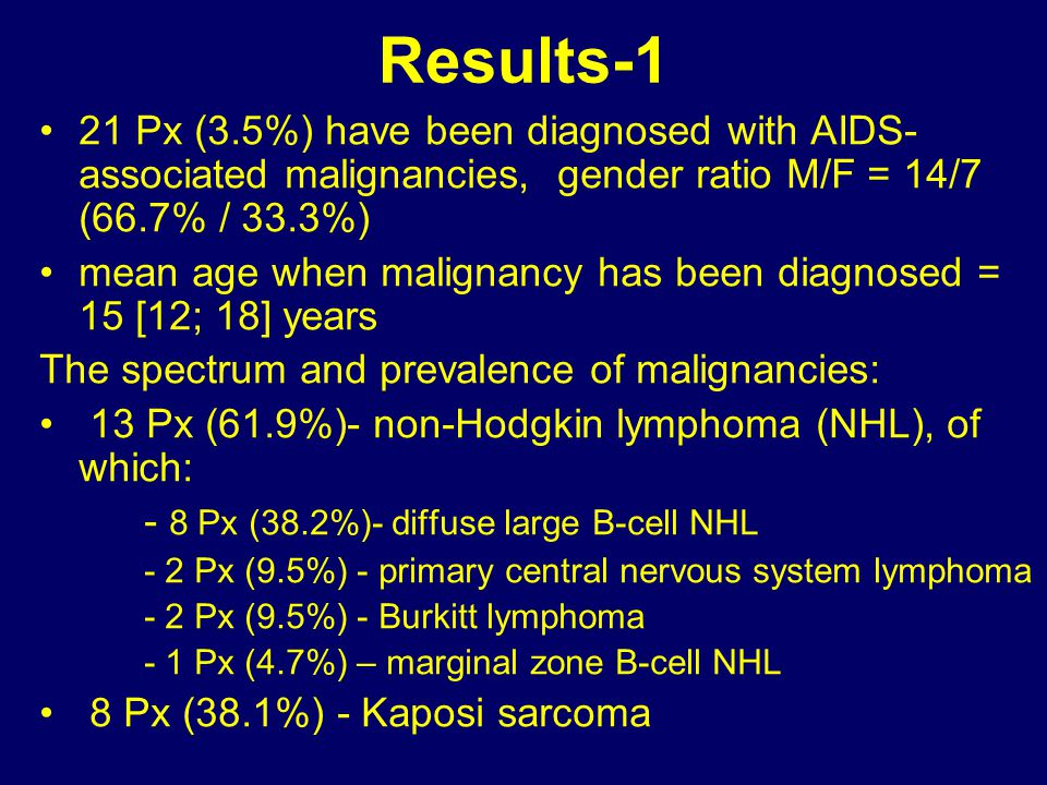 Results-1 21 Px (3.5%) have been diagnosed with AIDS- associated malignancies, gender ratio M/F = 14/7 (66.7% / 33.3%) mean age when malignancy has be
