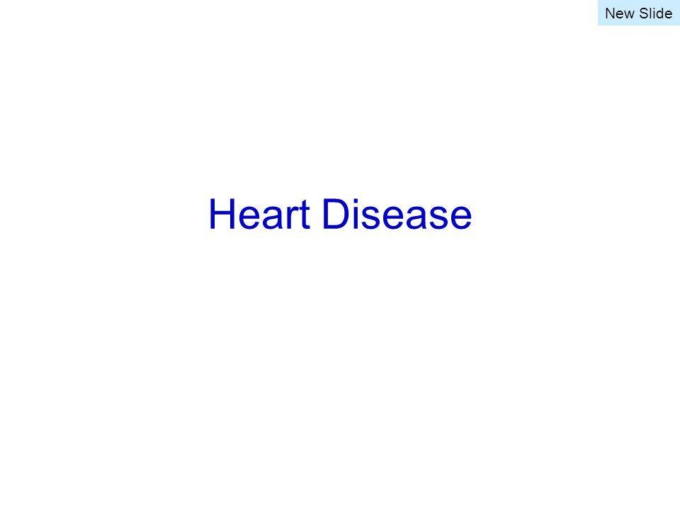 Heart Disease New Slide