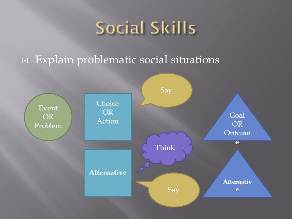  Explain problematic social situations Event OR Problem Choice OR Action Goal OR Outcom e Alternative Think Say Alternativ e