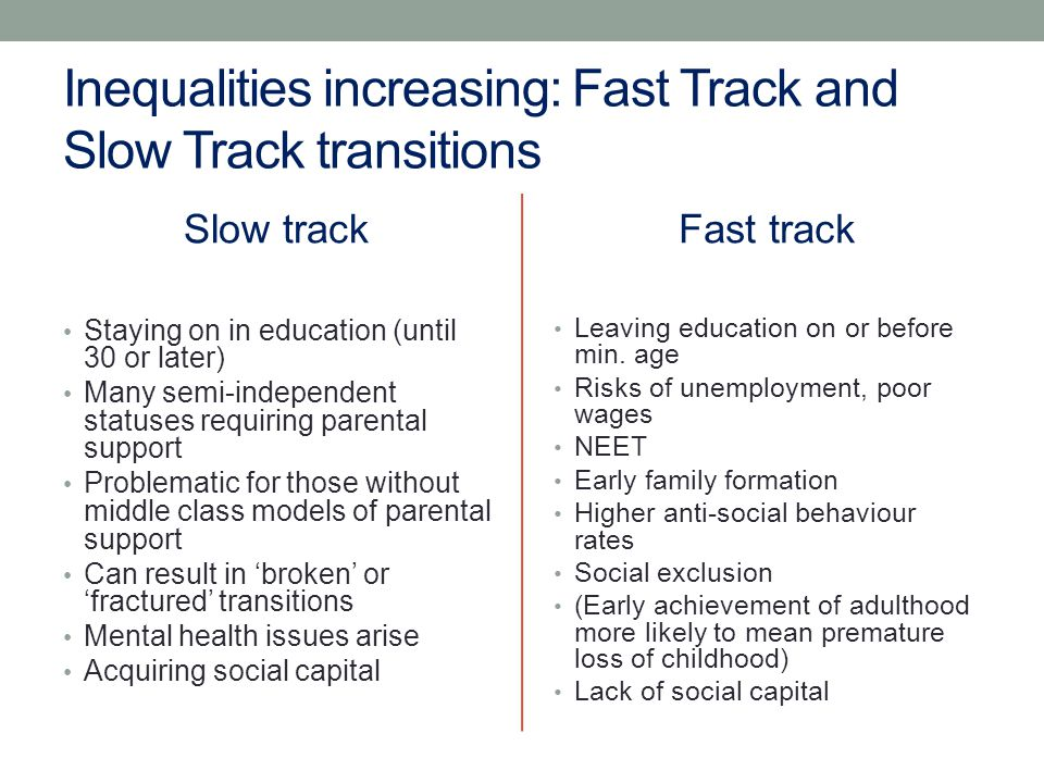 Inequalities increasing: Fast Track and Slow Track transitions Slow track Staying on in education (until 30 or later) Many semi-independent statuses requiring parental support Problematic for those without middle class models of parental support Can result in 'broken' or 'fractured' transitions Mental health issues arise Acquiring social capital Fast track Leaving education on or before min.