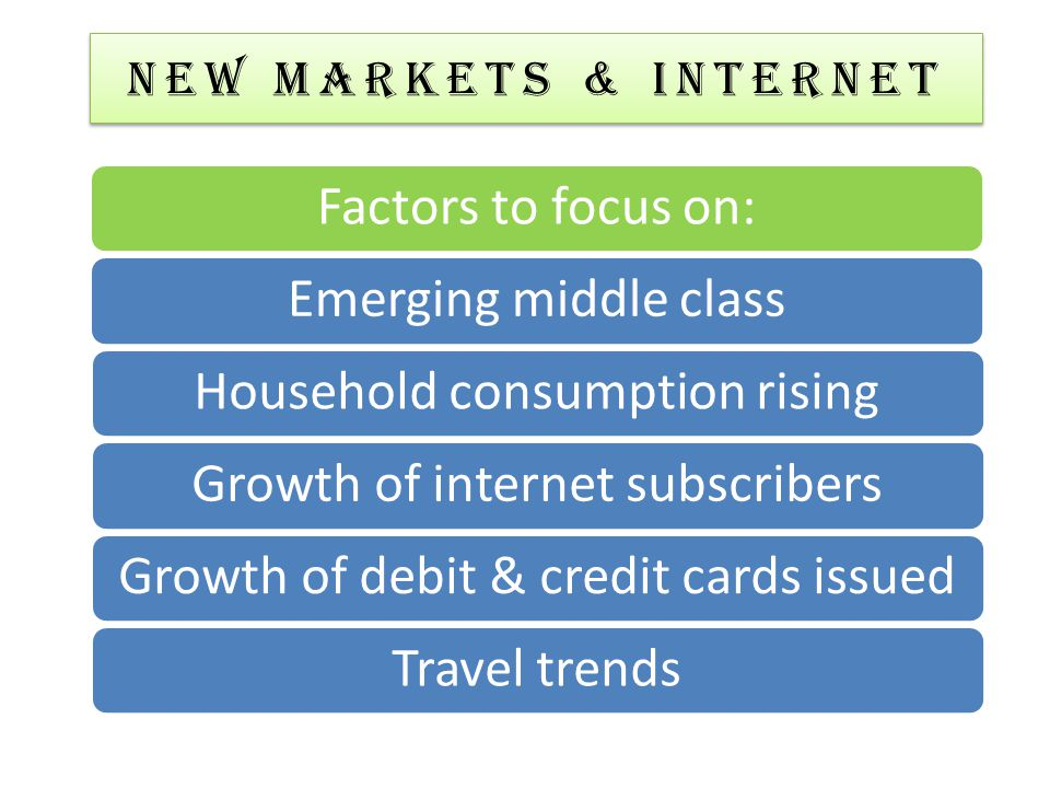 NEW MARKETS & Internet Factors to focus on:Emerging middle classHousehold consumption risingGrowth of internet subscribersGrowth of debit & credit cards issuedTravel trends