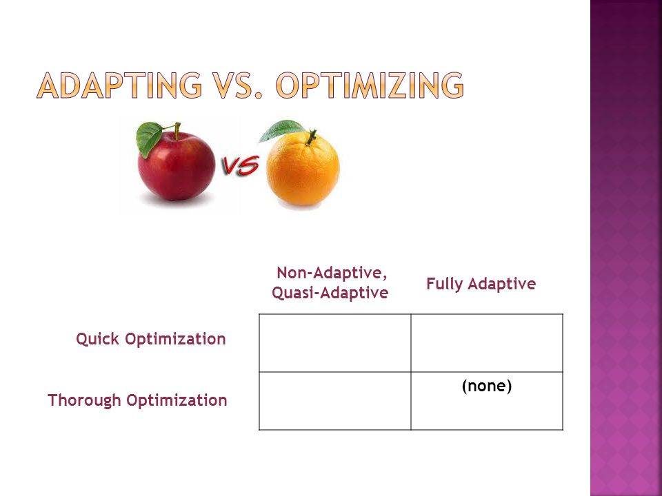 (none) Non-Adaptive, Quasi-Adaptive Fully Adaptive Quick Optimization Thorough Optimization
