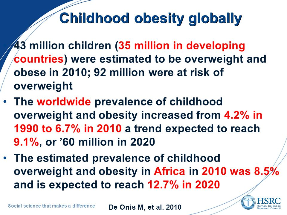 Childhood obesity globally 43 million children (35 million in developing countries) were estimated to be overweight and obese in 2010; 92 million were at risk of overweight The worldwide prevalence of childhood overweight and obesity increased from 4.2% in 1990 to 6.7% in 2010 a trend expected to reach 9.1%, or '60 million in 2020 The estimated prevalence of childhood overweight and obesity in Africa in 2010 was 8.5% and is expected to reach 12.7% in 2020 Social science that makes a difference De Onis M, et al.