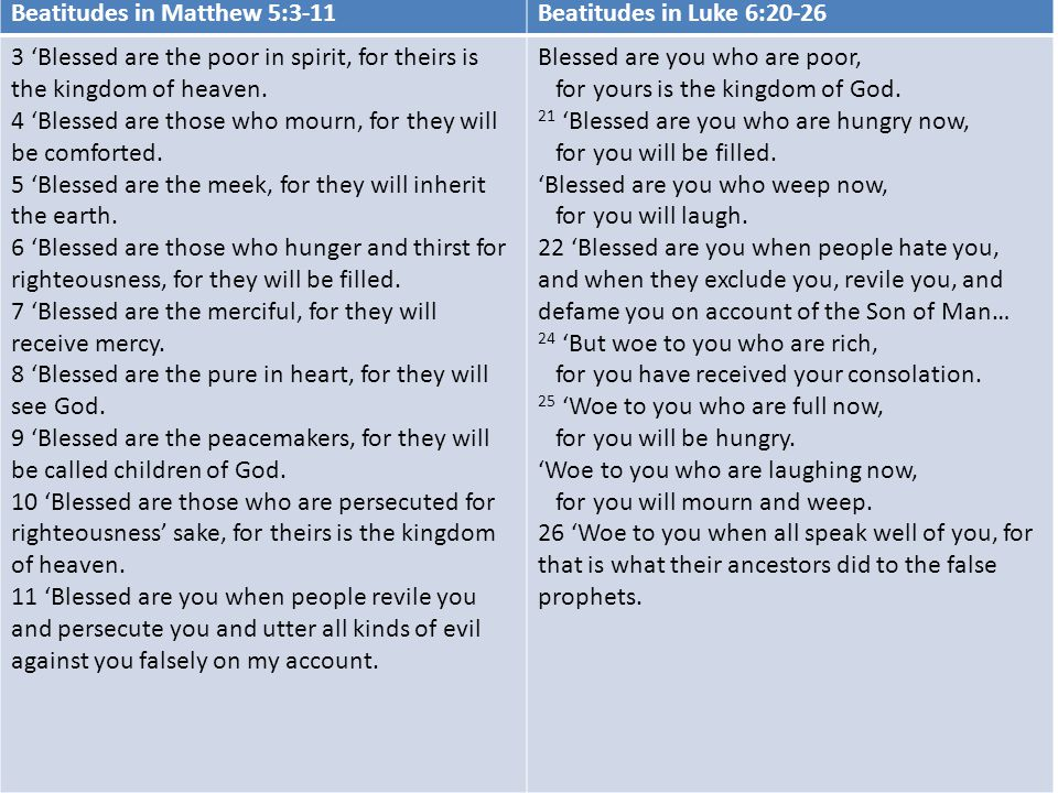 Beatitudes in Matthew 5:3-11Beatitudes in Luke 6:20-26 3 'Blessed are the poor in spirit, for theirs is the kingdom of heaven.