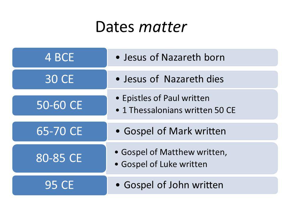Dates matter Jesus of Nazareth born 4 BCE Jesus of Nazareth dies 30 CE Epistles of Paul written 1 Thessalonians written 50 CE 50-60 CE Gospel of Mark