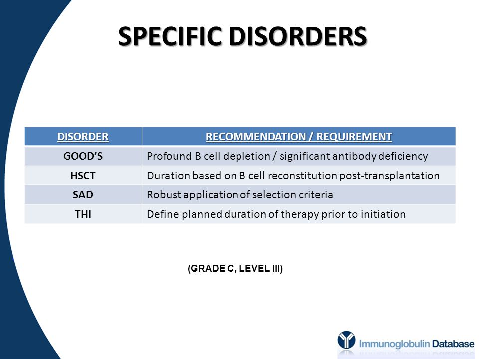 SPECIFIC DISORDERS DISORDER RECOMMENDATION / REQUIREMENT GOOD'SProfound B cell depletion / significant antibody deficiency HSCTDuration based on B cell reconstitution post-transplantation SADRobust application of selection criteria THIDefine planned duration of therapy prior to initiation (GRADE C, LEVEL III)