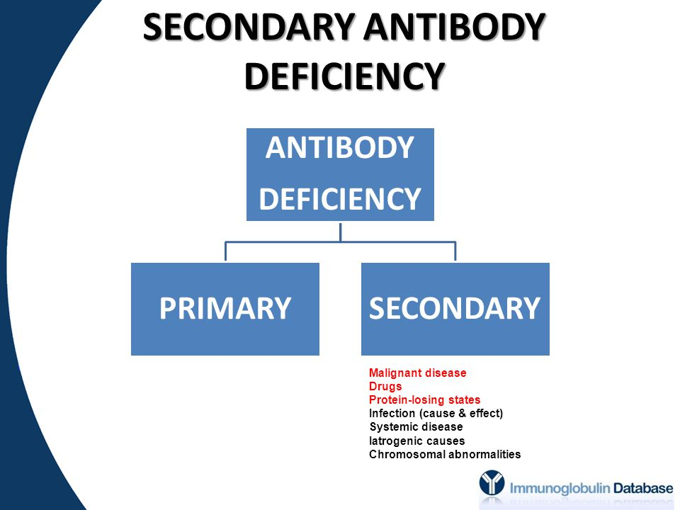 SECONDARY ANTIBODY DEFICIENCY Malignant disease Drugs Protein-losing states Infection (cause & effect) Systemic disease Iatrogenic causes Chromosomal