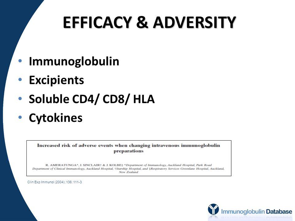 EFFICACY & ADVERSITY Immunoglobulin Excipients Soluble CD4/ CD8/ HLA Cytokines Clin Exp Immunol (2004); 136: 111-3