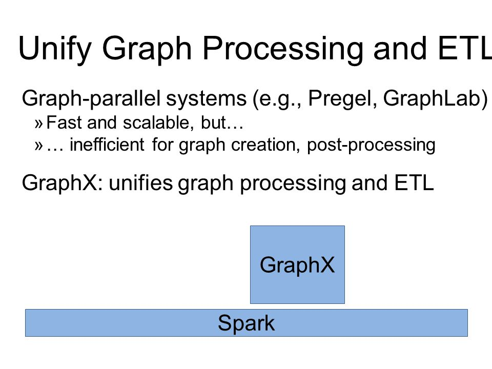 Unify Graph Processing and ETL Graph-parallel systems (e.g., Pregel, GraphLab)  Fast and scalable, but…  … inefficient for graph creation, post-processing GraphX: unifies graph processing and ETL Spark GraphX