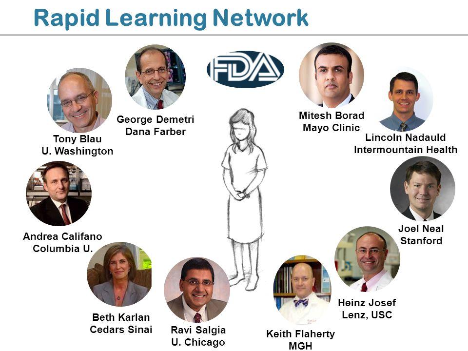 Rapid Learning Network Tony Blau U. Washington Andrea Califano Columbia U.