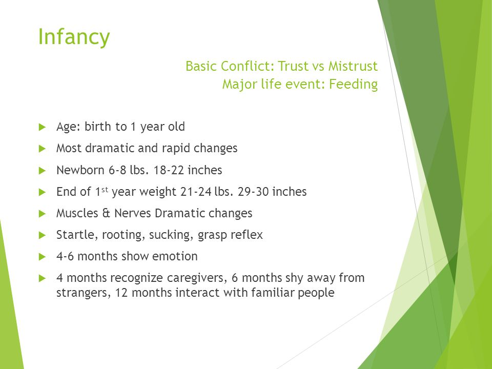 Middle Adulthood (Middle Age) Basic Conflict: Generosity vs Stagnation Major life event: Parenting  Age: 40–65 years of age  Physical decline.