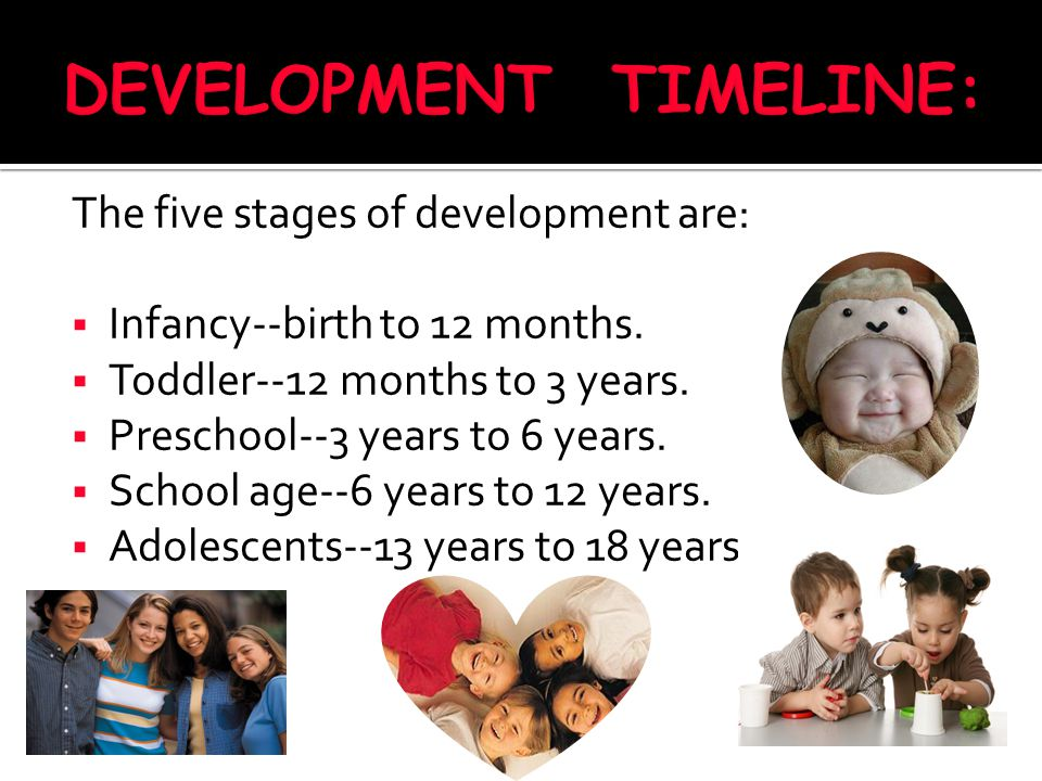  GROWTH: A child s physical increase in size or amount that is easily observed.