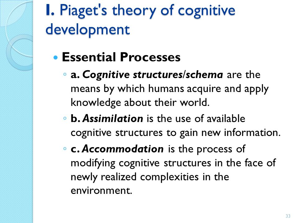 I. Piaget's theory of cognitive development Essential Processes ◦ a. Cognitive structures/schema are the means by which humans acquire and apply knowl