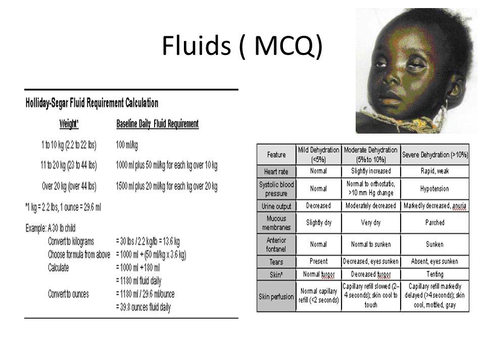 G6PD deficiency ( MCQ)
