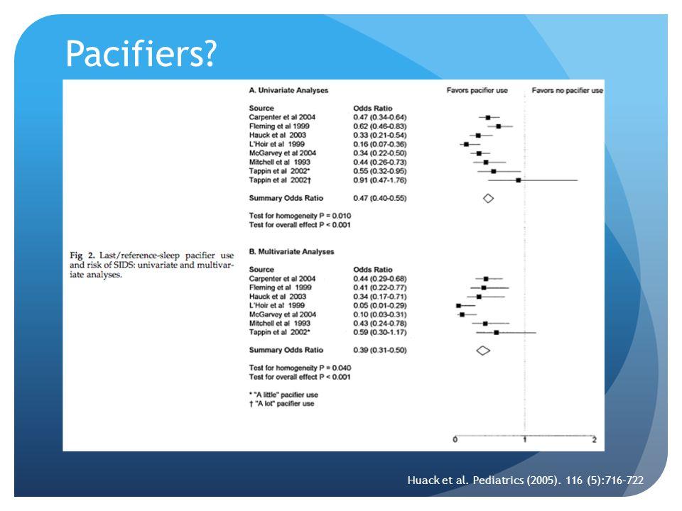 Pacifiers? Huack et al. Pediatrics (2005). 116 (5):716-722