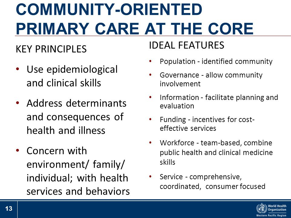 13 COMMUNITY-ORIENTED PRIMARY CARE AT THE CORE KEY PRINCIPLES Use epidemiological and clinical skills Address determinants and consequences of health